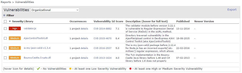 TFS_vulnerbility